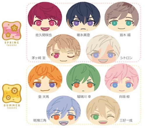 A3! - Omanjuu Niginigi Mascot -Spring Summer Collection- Single BLIND BOX