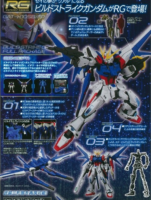Gundam Build Fighters - 1/144 RG Strike Gundam GAT-X1058 FP Model Kit